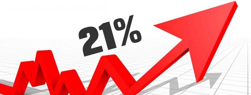 gain more profit organization