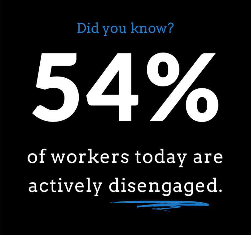 54% disengaged employees 2020